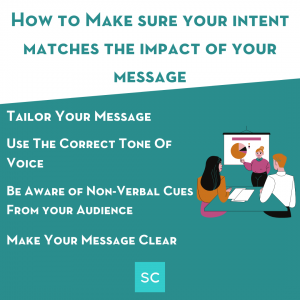 what is the difference between intent and impact