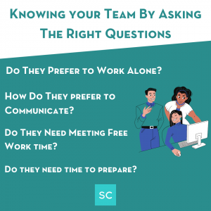how to identify introverts on your team