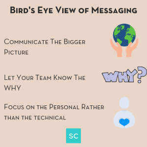 why your message is so important
