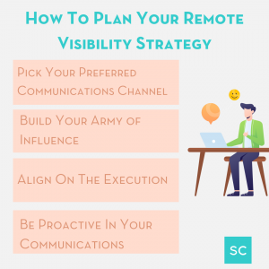 planning your remote visibility strategy