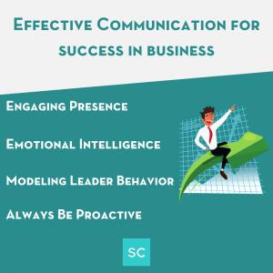 effective communication for success in business