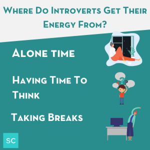 how to include introverts in the workplace