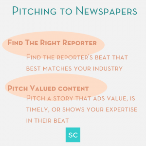 how to pitch your brand to newspapers