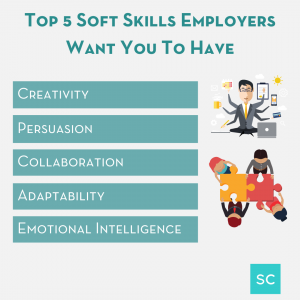 top 5 soft skills employers want you to have