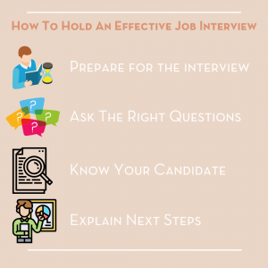 how to hold an effective job interview