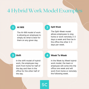 the future of work is hybrid