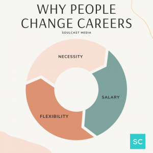 5 skills to learn for a career change