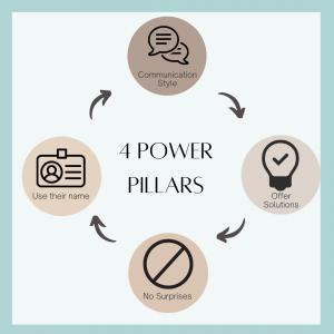 speaking to your boss 4 power pillars