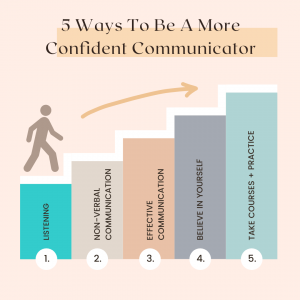 5 ways to be a more confident communicator