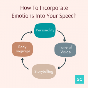 4 strategies for a powerful public speech