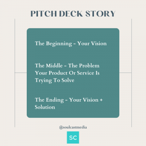 what your pitch deck should include