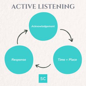 unlocking powerful listening for impactful speaking